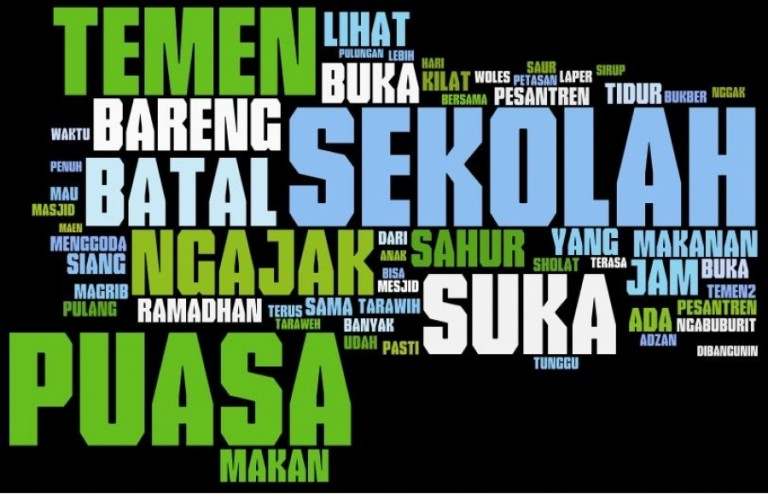 Event Ramadhan : Kegiatan Student Social Care Cirebon